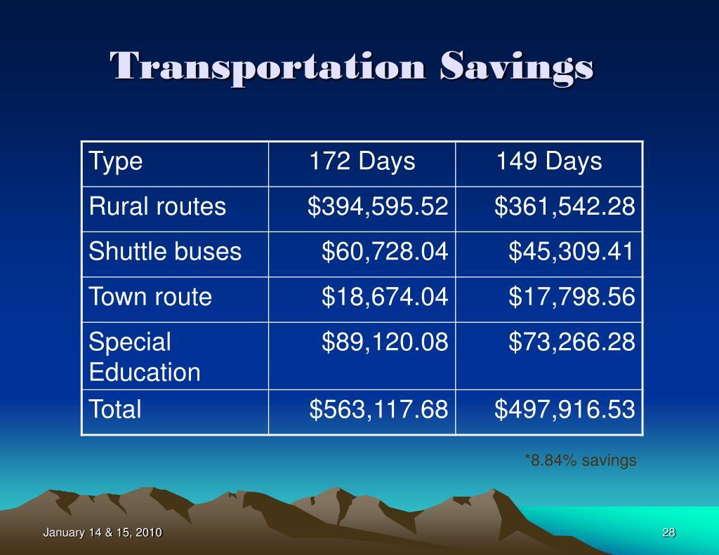 Transportation Savings