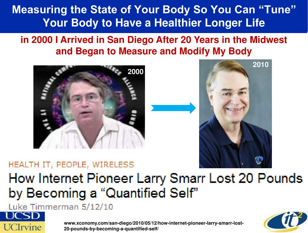 """Measuring the State of Your Body So You Can """"Tune"""" Your Body to Have a Healthier Longer Life"""