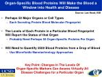 organ specific blood proteins will make the blood a window into health and disease