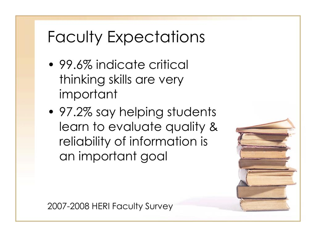 Faculty Expectations