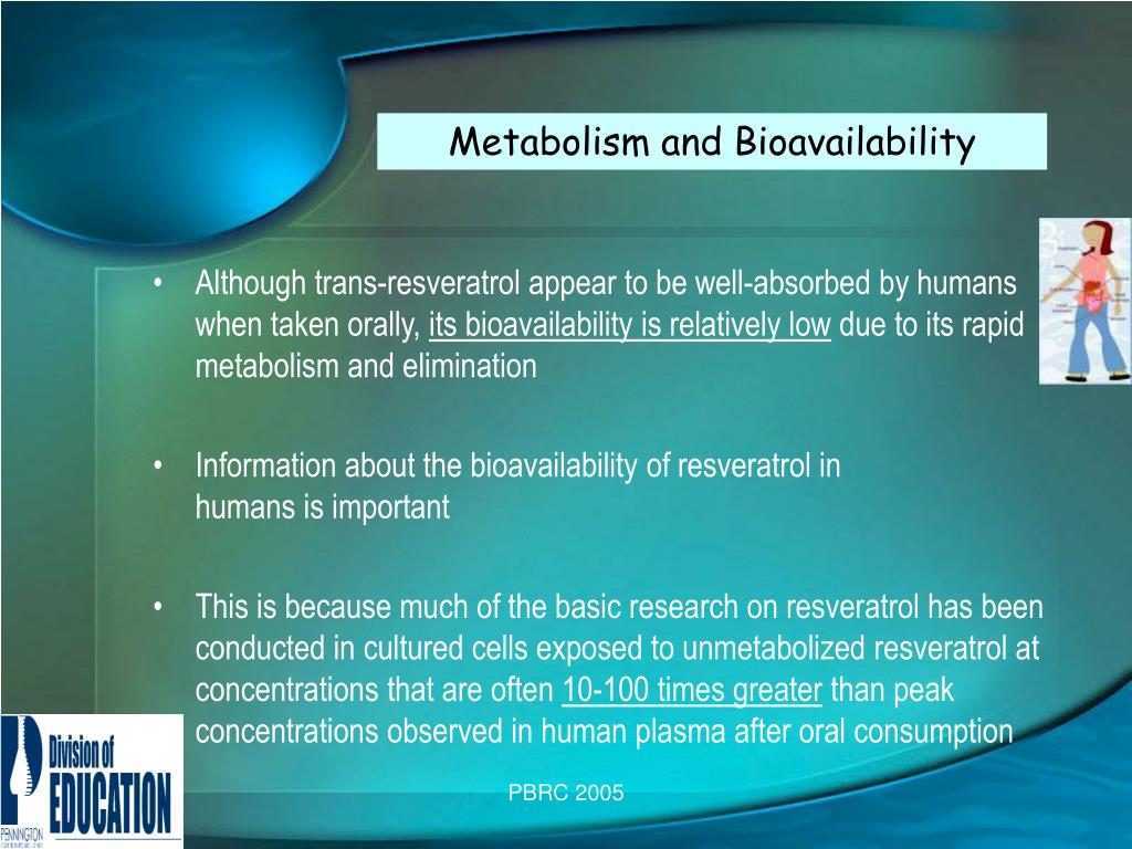 Metabolism and Bioavailability