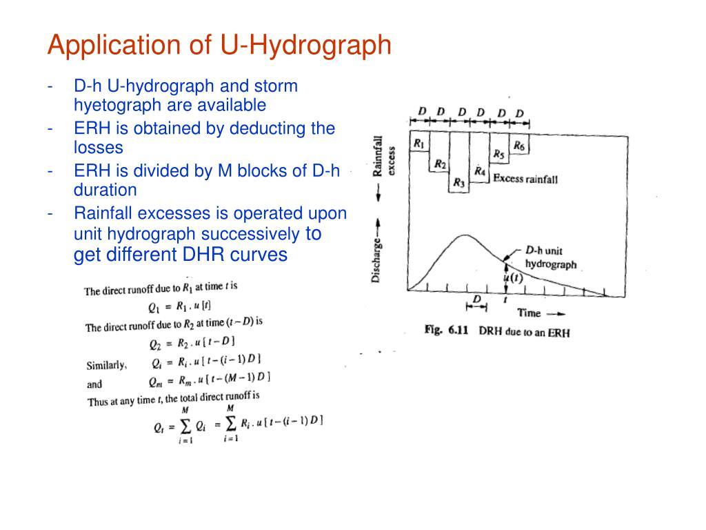 Application of U-Hydrograph