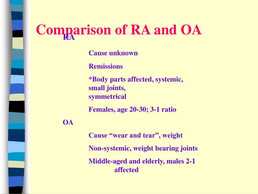 Comparison of RA and OA