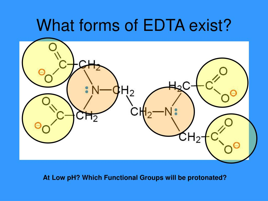What forms of EDTA exist?