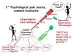1 psychological pain source common backache