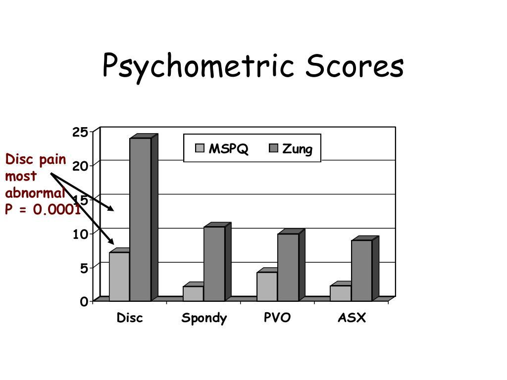Psychometric Scores