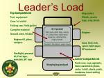 leader s load