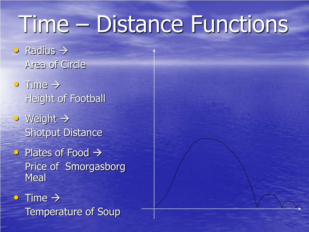 Time – Distance Functions