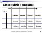 basic rubric template