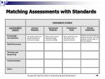 matching assessments with standards