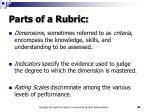 parts of a rubric