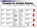template for analytic rubrics