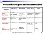 workshop participant s enthusiasm rubric