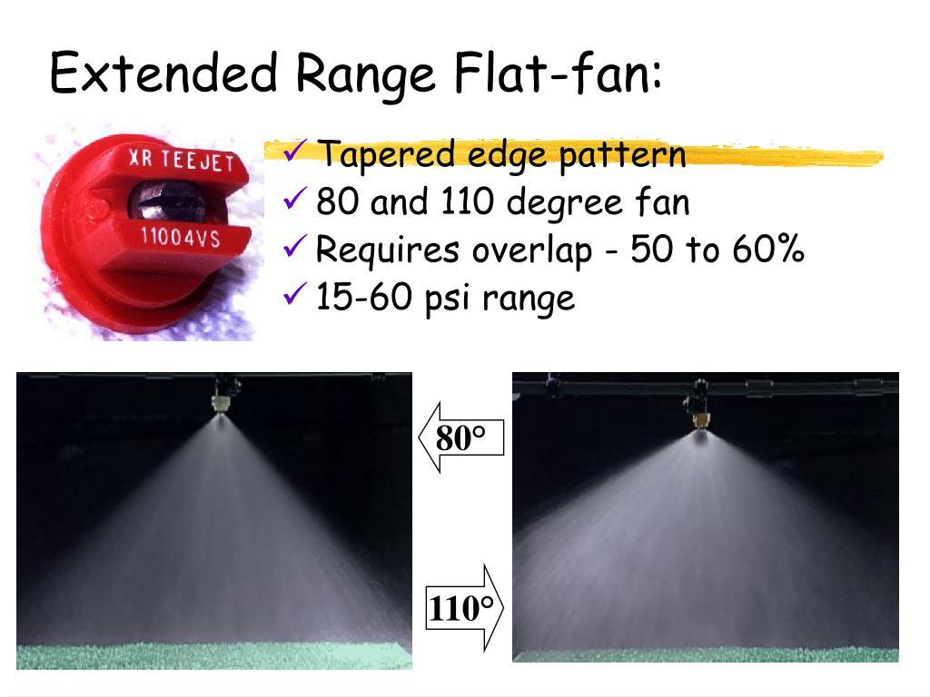 Extended Range Flat-fan: