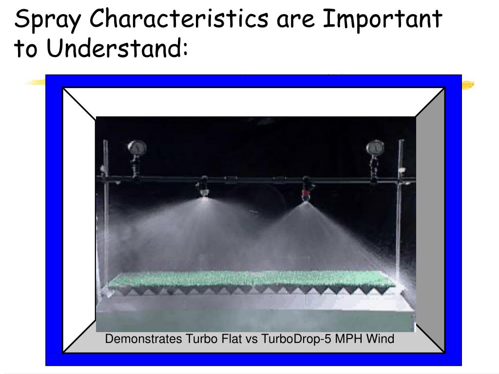 Spray Characteristics are Important to Understand: