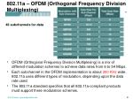 802 11a ofdm orthogonal frequency division multiplexing8