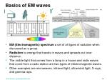 basics of em waves2
