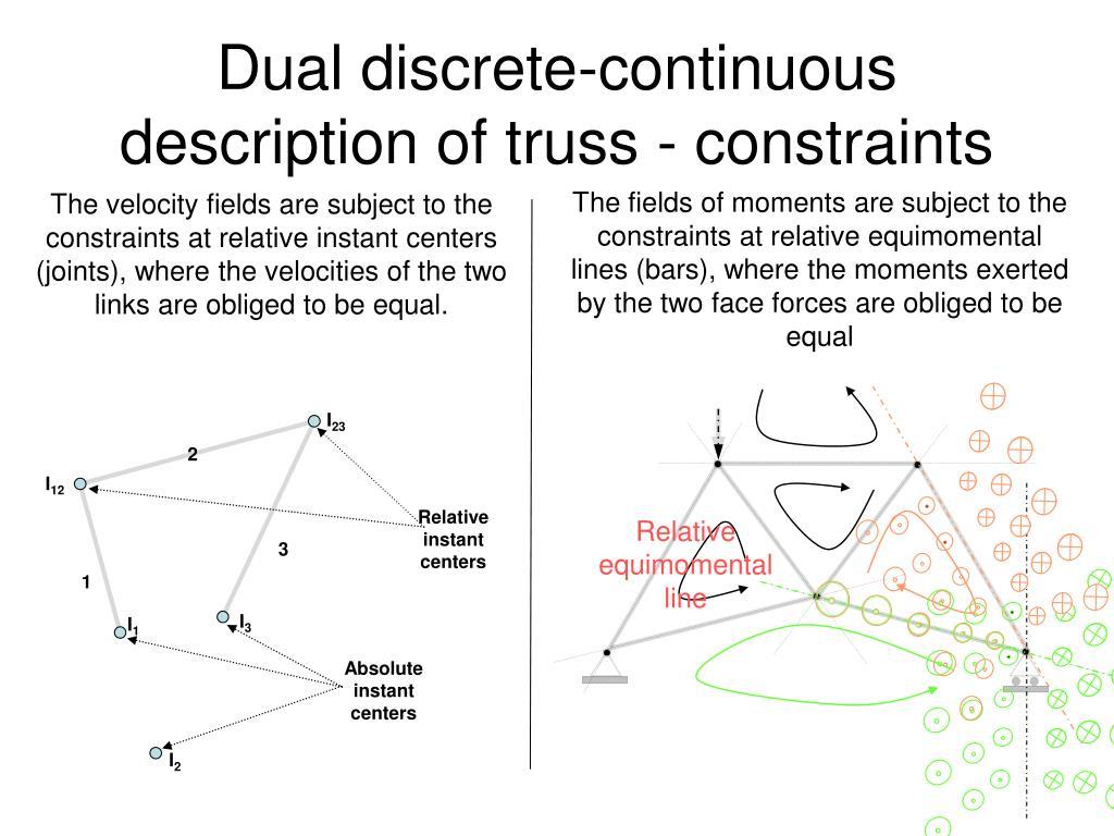 Dual discrete-continuous description of truss - constraints