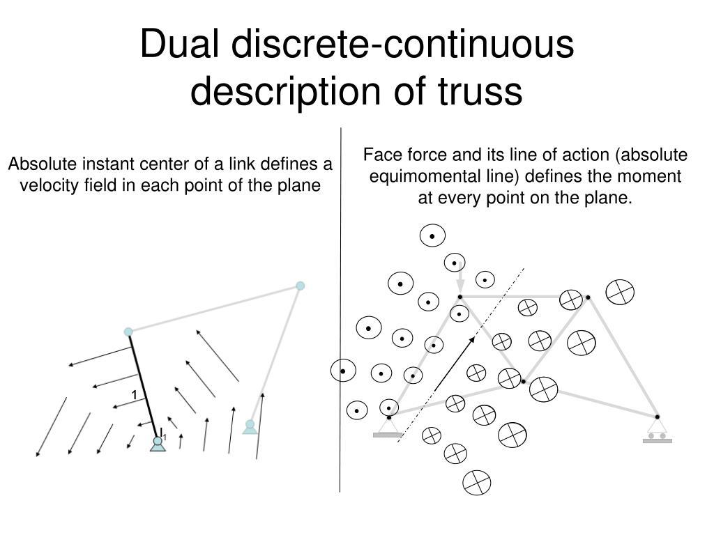 Dual discrete-continuous description of truss