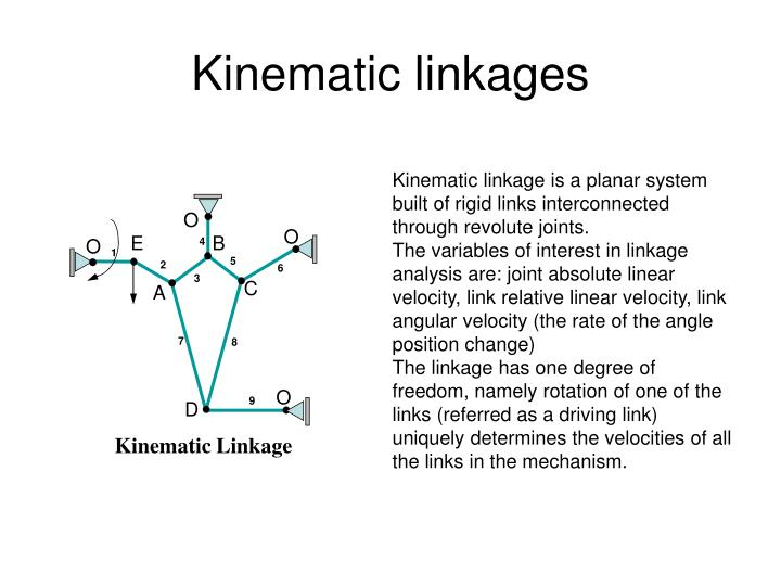 Kinematic linkages