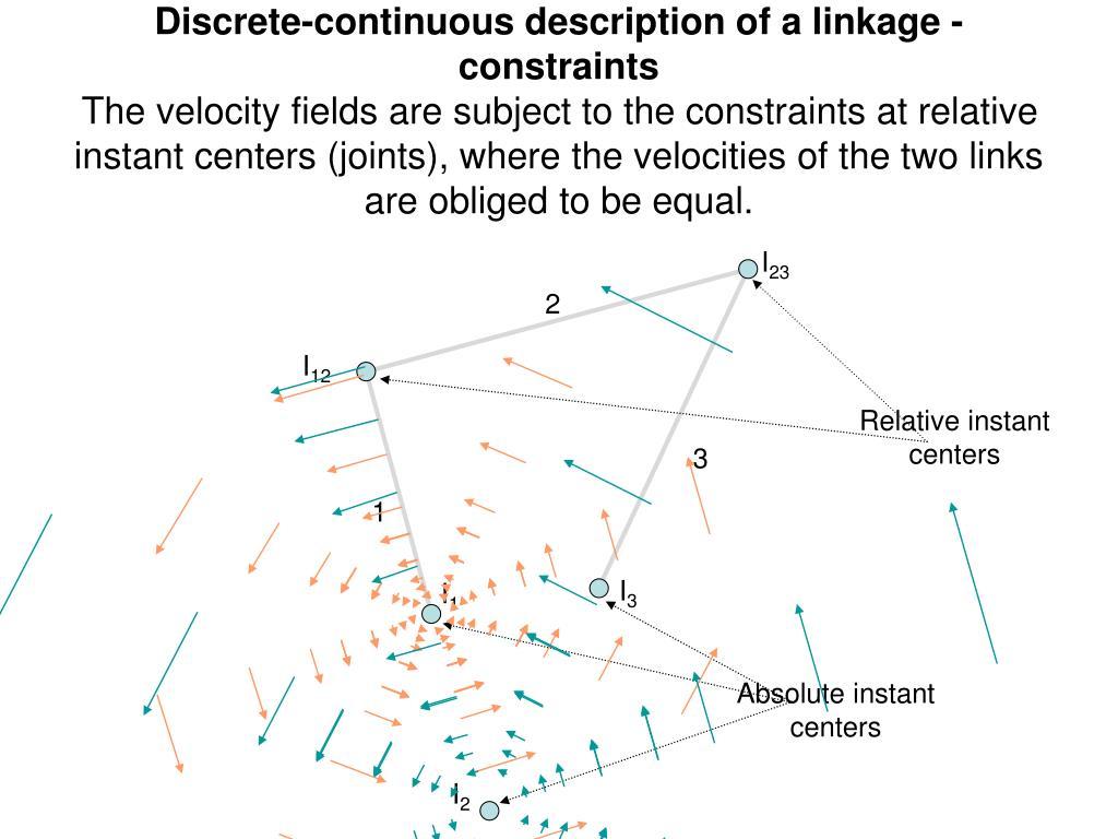 Discrete-continuous description of a linkage - constraints