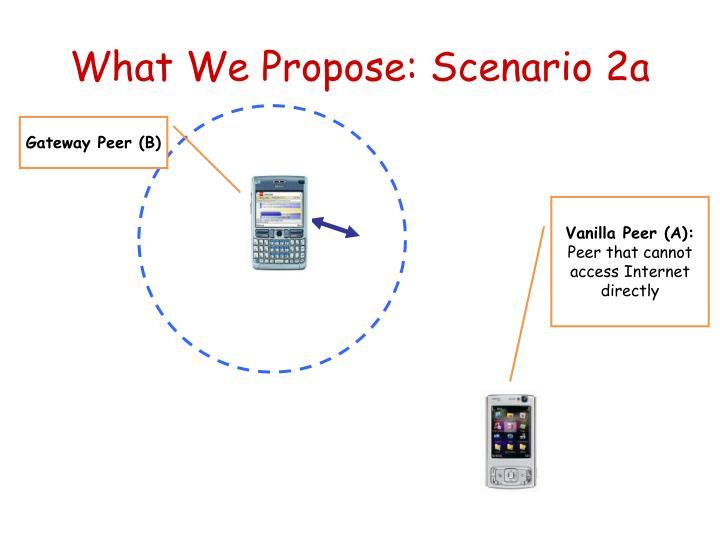What We Propose: Scenario 2a