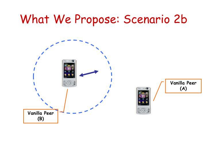 What We Propose: Scenario 2b