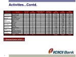 activities contd2