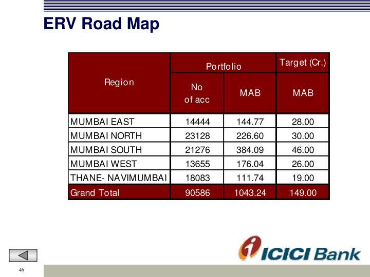 ERV Road Map
