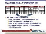 nca road map constitution mix