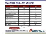 nca road map hh channel