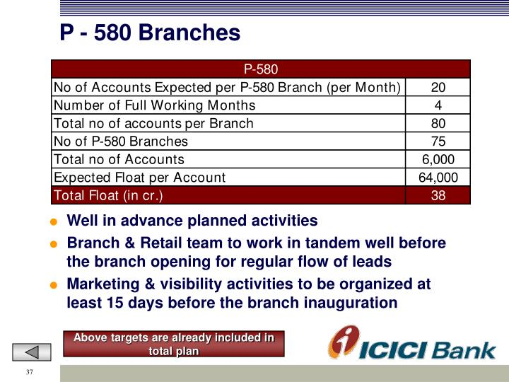 P - 580 Branches