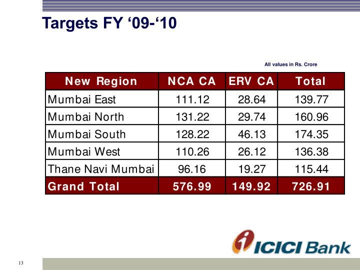 Targets FY '09-'10