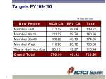 targets fy 09 10