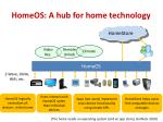 homeos a hub for home technology