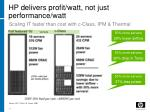 hp delivers profit watt not just performance watt