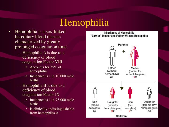 taking a look at hemophilia A look at a look at emicizumab for hemophilia a with inhibitorsemicizumab for hemophilia a  treatment of bleeding events while taking emicizumab.