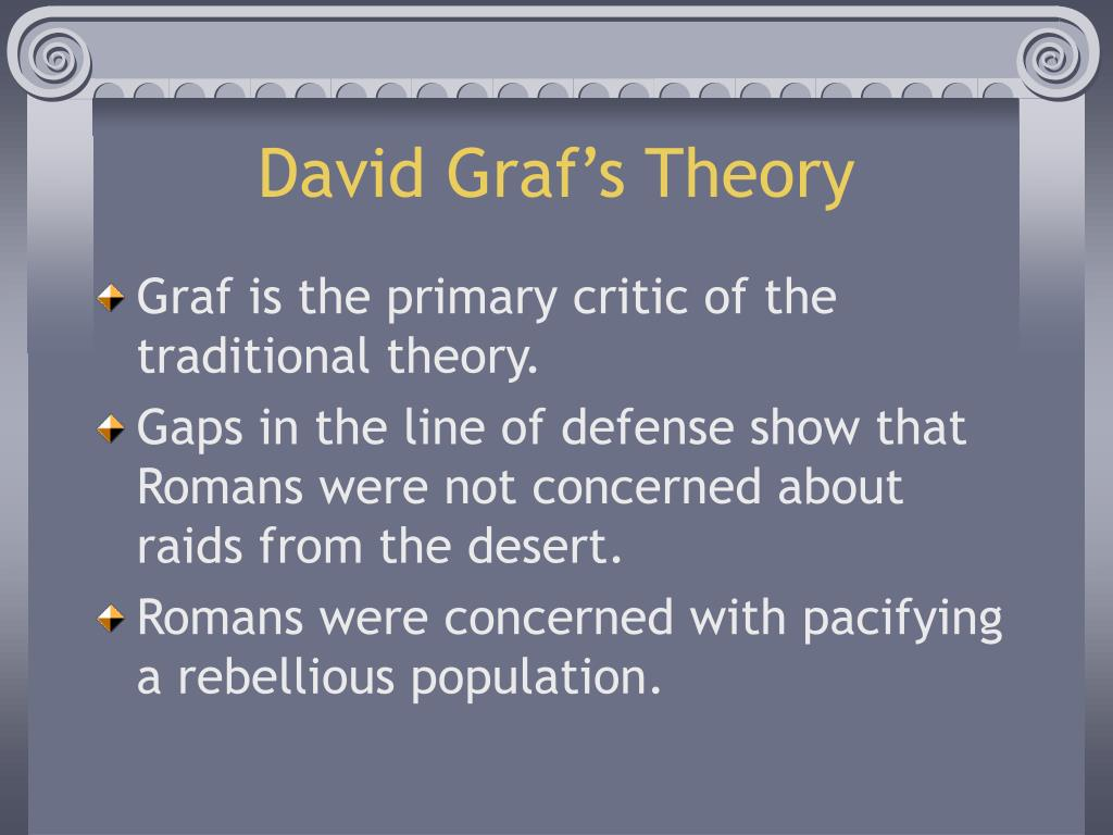 David Graf's Theory