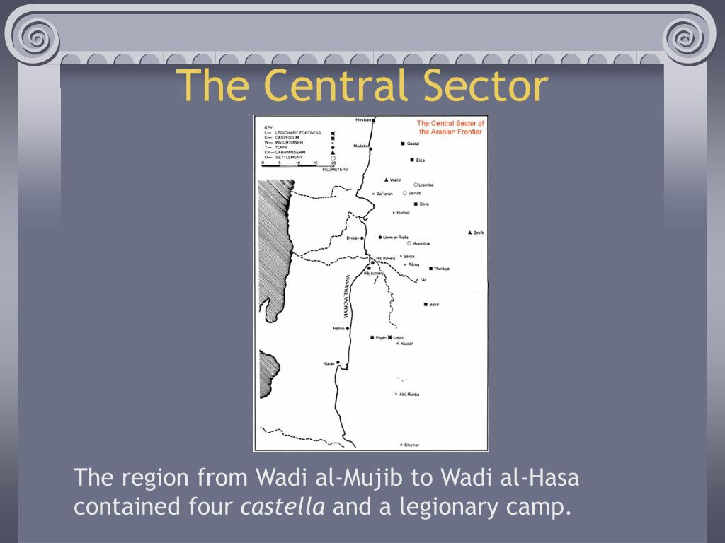 The Central Sector
