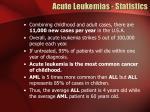 acute leukemias statistics