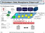 performance data management framework