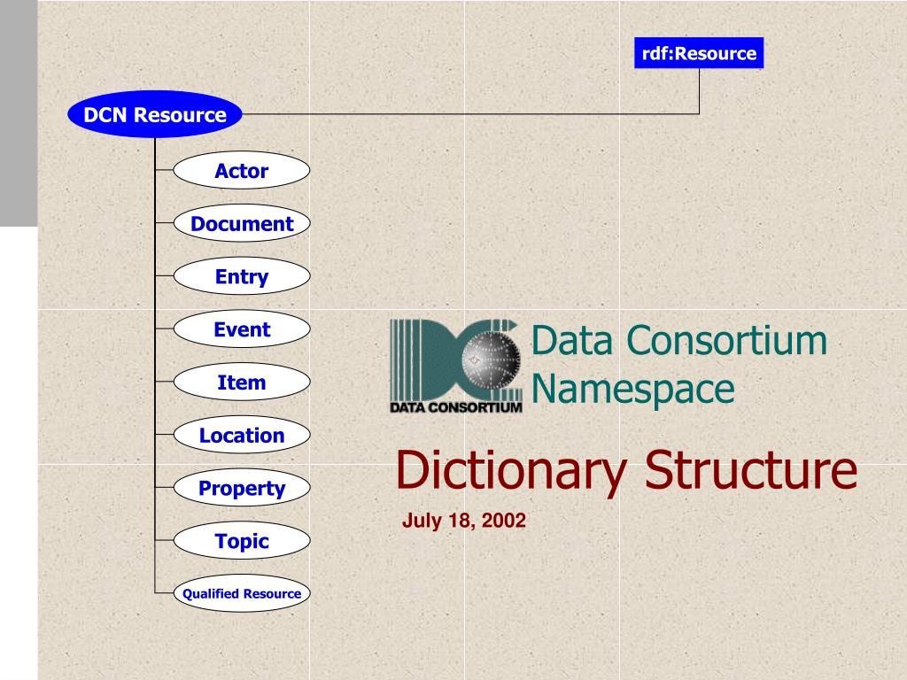 dictionary structure l.