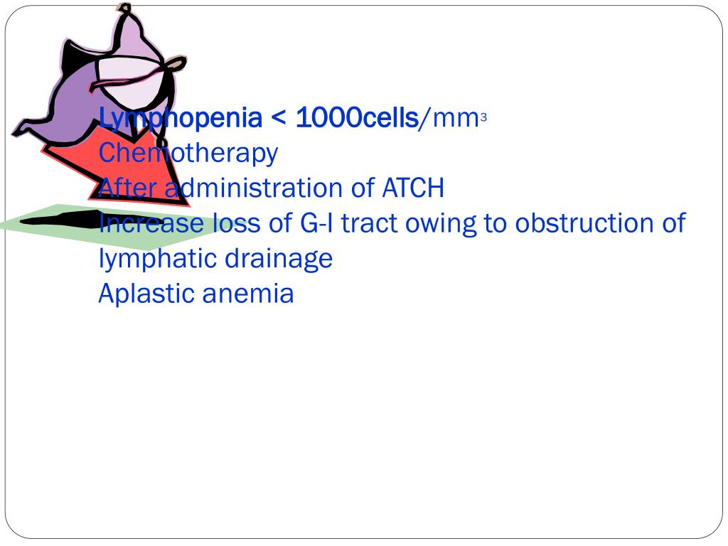 Lymphopenia < 1000cells