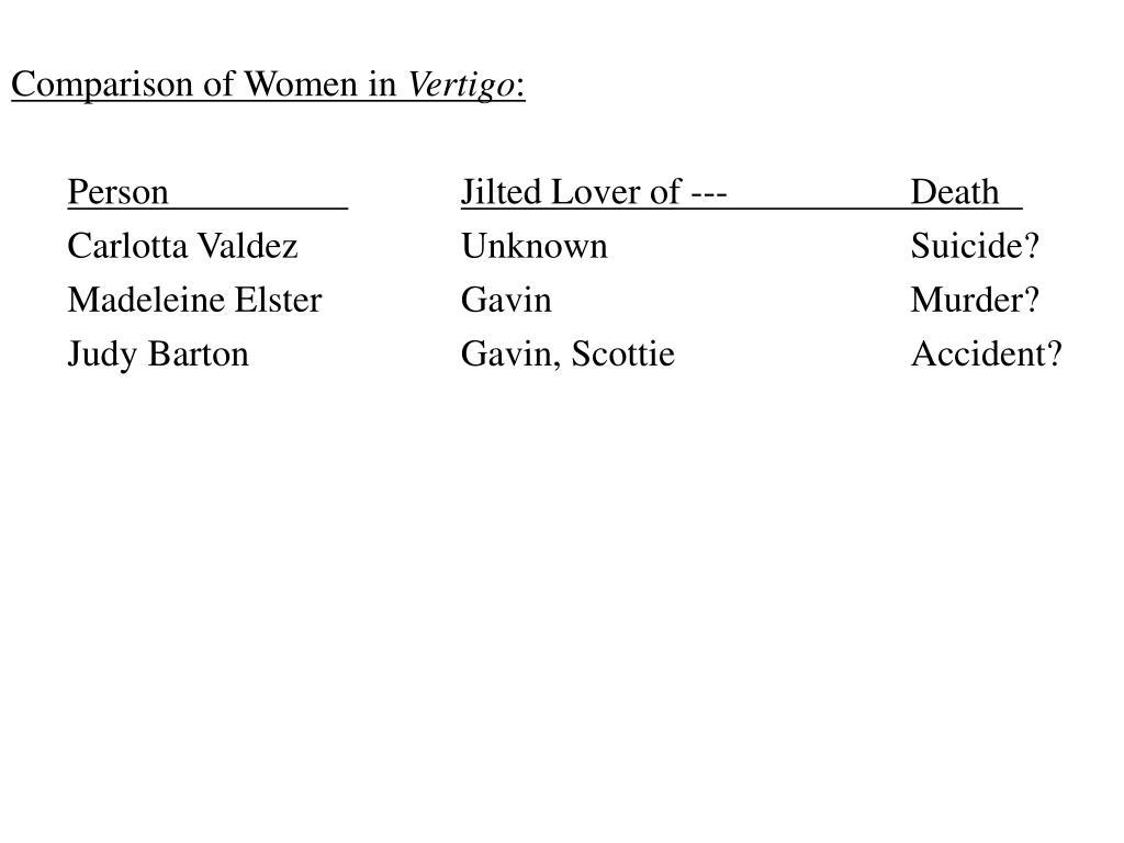 Comparison of Women in