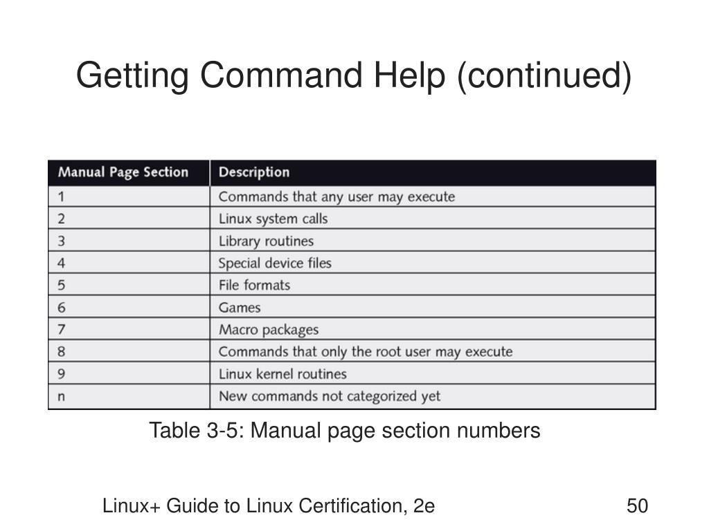 PPT - Linux+ Guide to Linux Certification, Second Edition