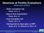skewness of fertility evaluations within each country