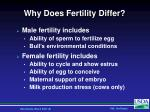 why does fertility differ