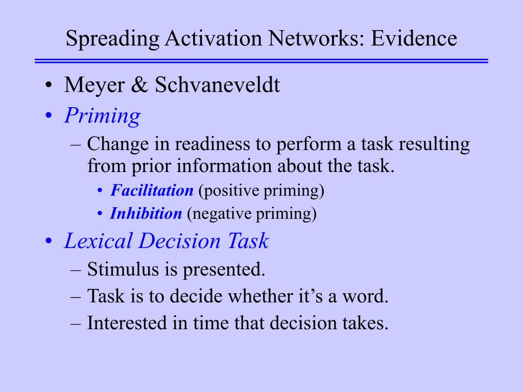 Spreading Activation Networks: Evidence