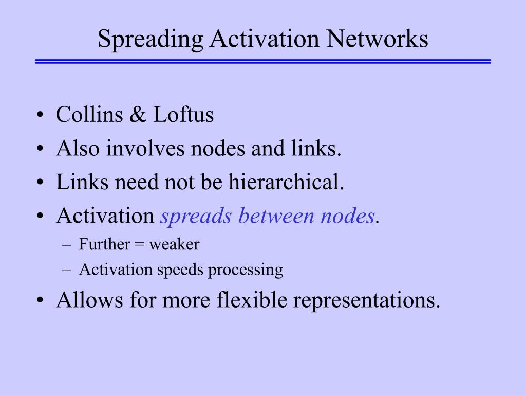 Spreading Activation Networks