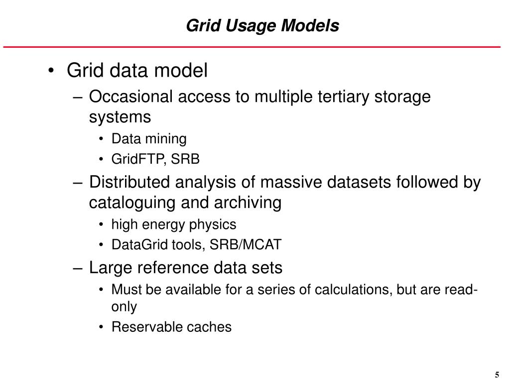 Grid Usage Models